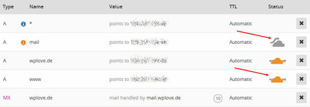 cloudflare und wordpress-einrichten
